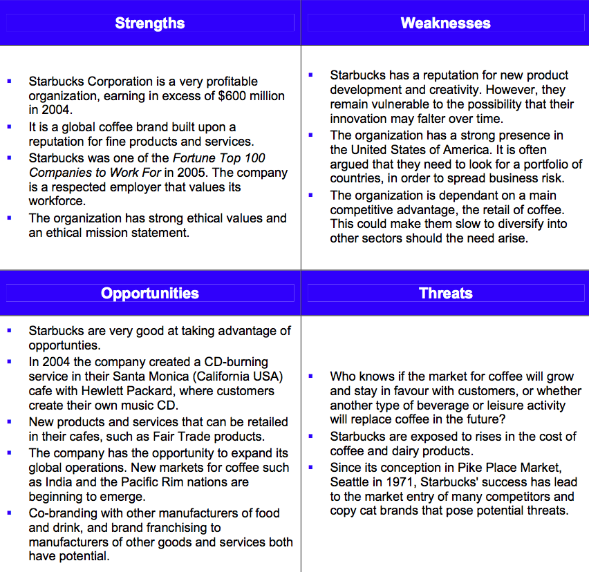 starbucks swot analysis brief Starbucks coffee 2011-2013 starbucks is the biggest competition for any new coffee house when they enter the market 22 swot analysis.
