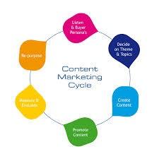 El marketing jurídico permitirá llegar más y mejor a nuestros clientes actuales y futuros.   Fuente; pixabay.com