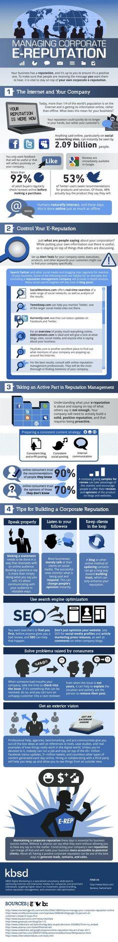 Reputación Online de las empresas #marketing #MarketingDigital
